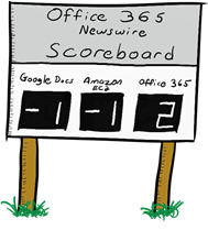 Office 365 Newswire Score Board