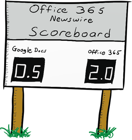 Office 365 Newswire Scoreboard