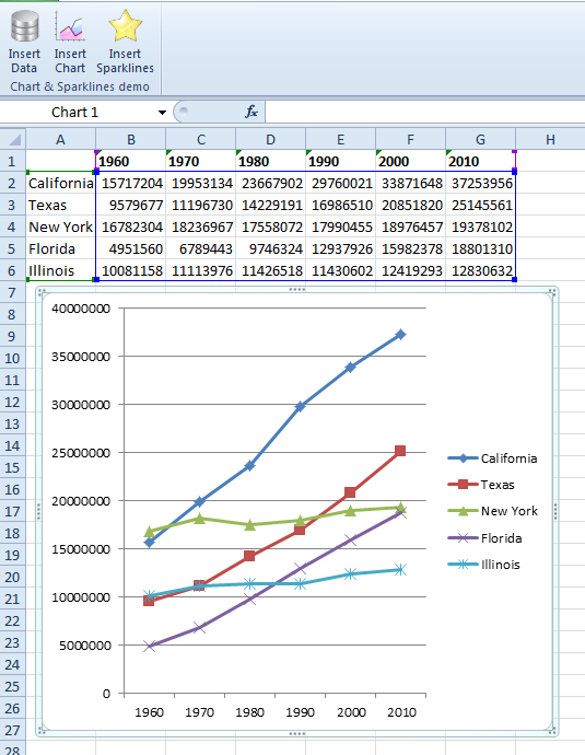 Your chart in Excel