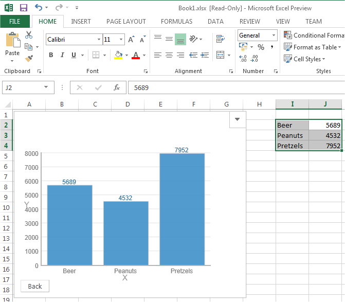 The resulting chart in Excel 2013