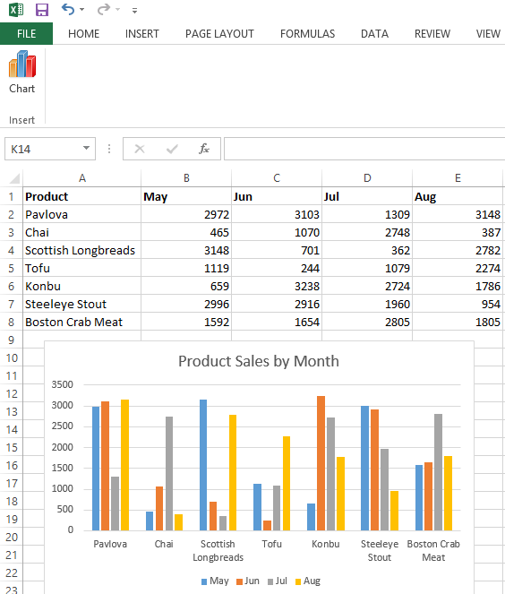 Working with Excel charts  Change a chart style, color or type: C#