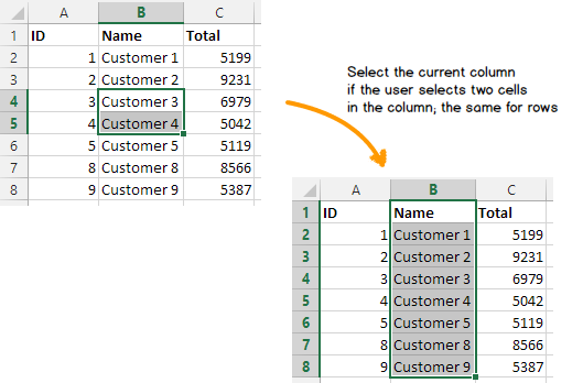 A good Excel add-in selects the entire column if the user has selected a few cells within that column.