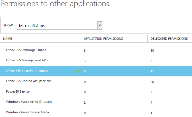Click on the green 'Add application' button and select Office 365 SharePoint Online from the list.