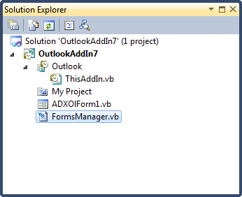 The structure of your Visual Studio project